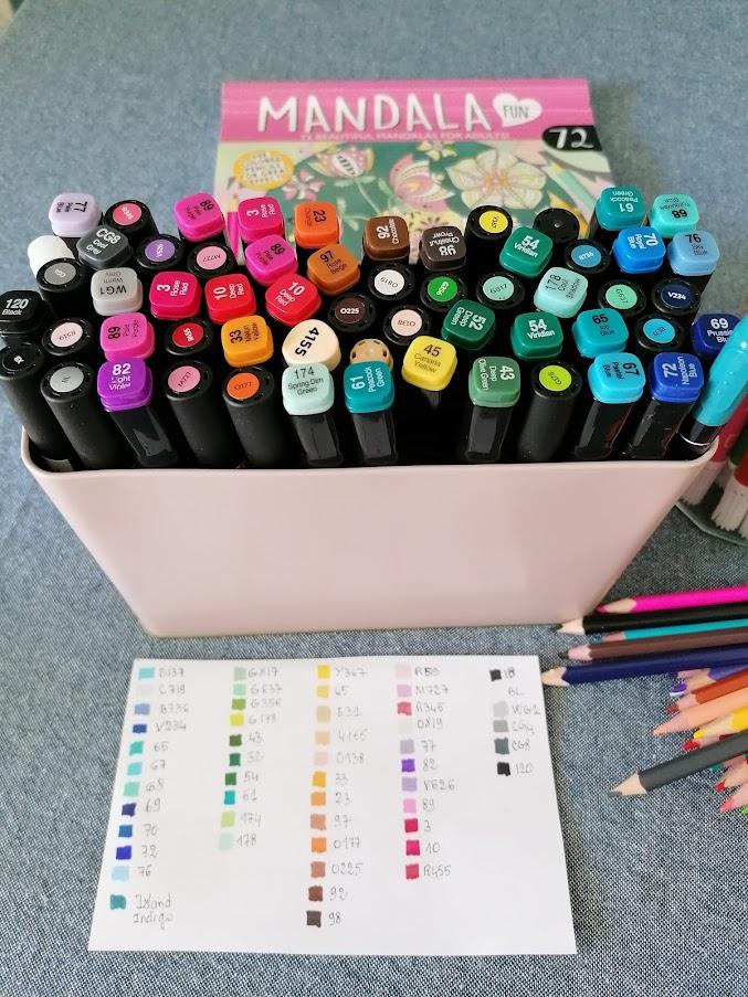 Choisir les bonnes couleurs pour colorier